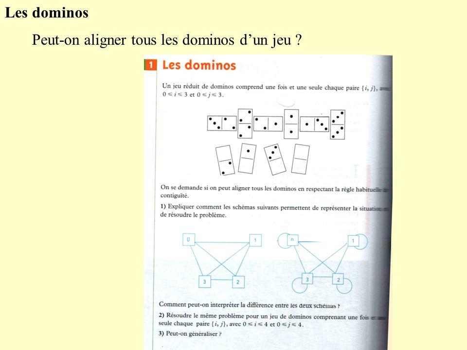 Les dominos Peut-on aligner tous les dominos d'un jeu