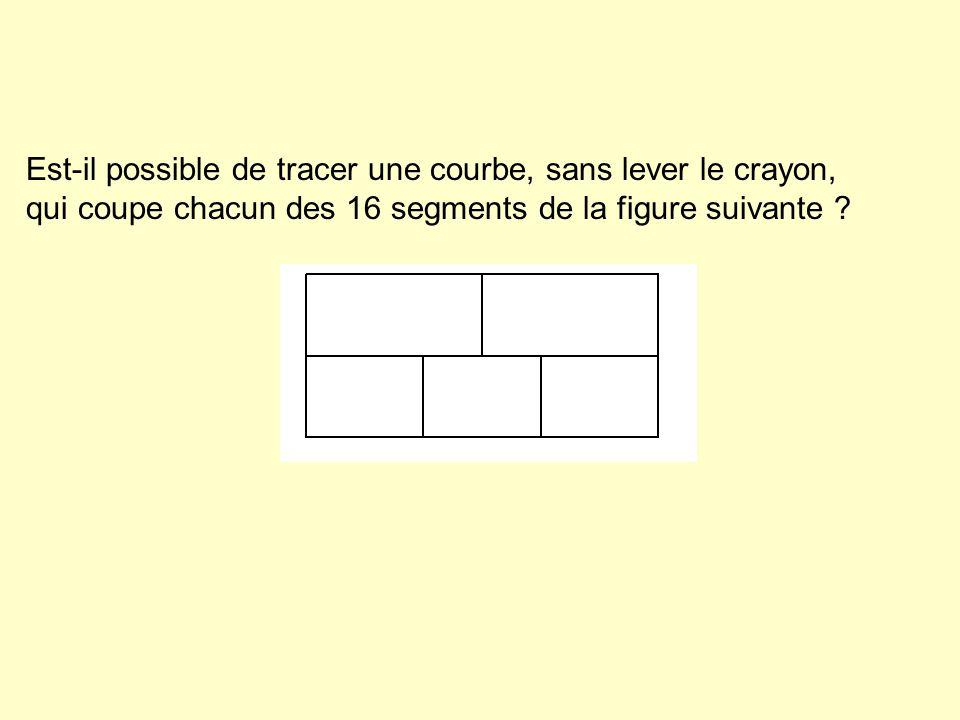 Est-il possible de tracer une courbe, sans lever le crayon, qui coupe chacun des 16 segments de la figure suivante