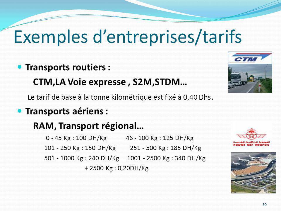 Exemples d'entreprises/tarifs