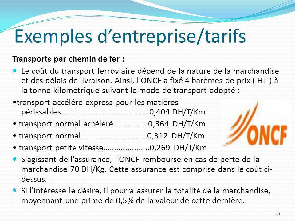 Exemples d'entreprise/tarifs