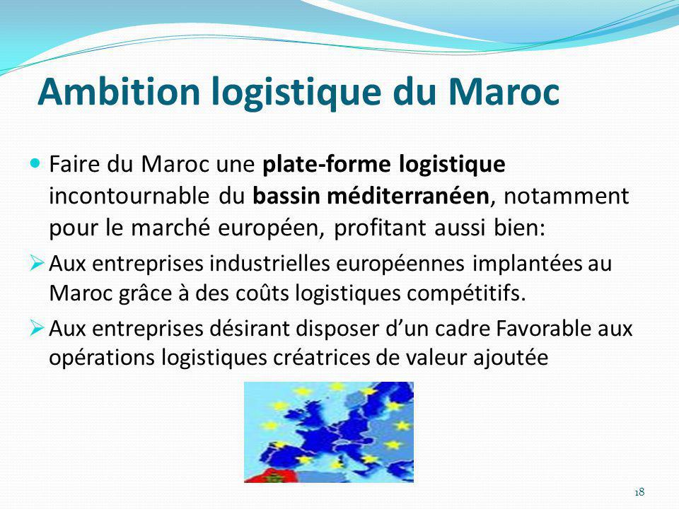 Ambition logistique du Maroc
