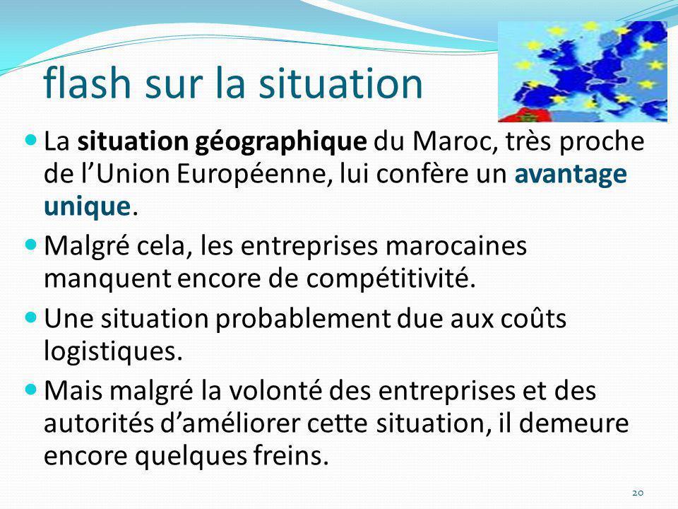 flash sur la situation La situation géographique du Maroc, très proche de l'Union Européenne, lui confère un avantage unique.