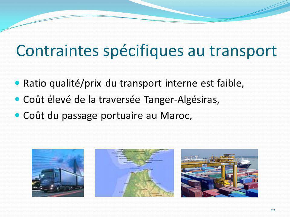 Contraintes spécifiques au transport