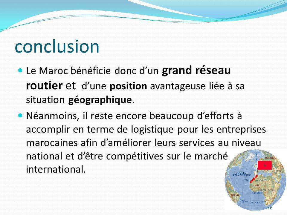 conclusion Le Maroc bénéficie donc d'un grand réseau routier et d'une position avantageuse liée à sa situation géographique.