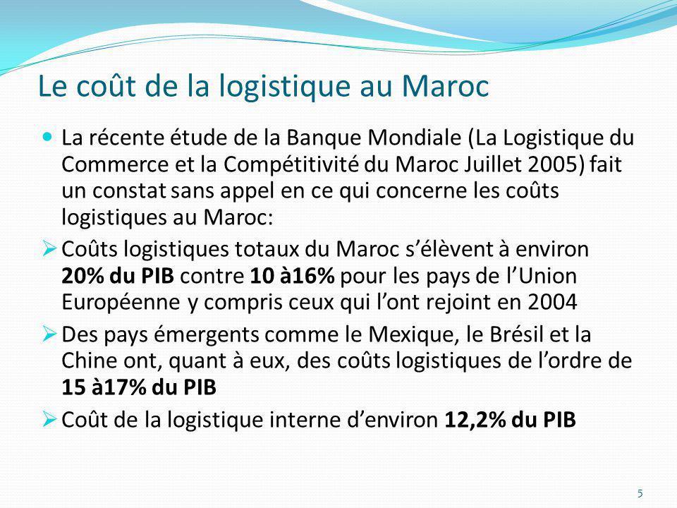 Le coût de la logistique au Maroc