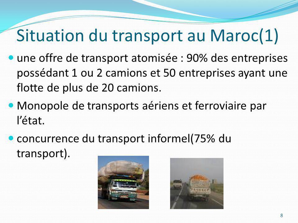 Situation du transport au Maroc(1)