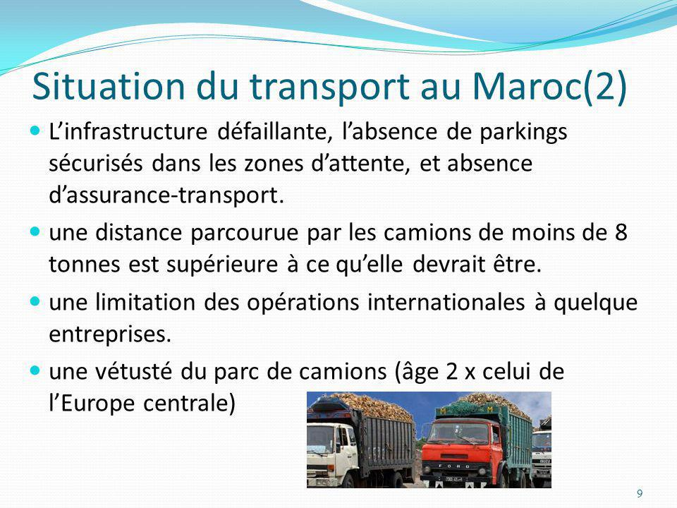 Situation du transport au Maroc(2)