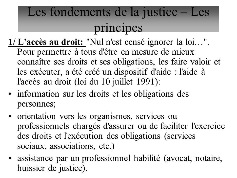 Les fondements de la justice – Les principes