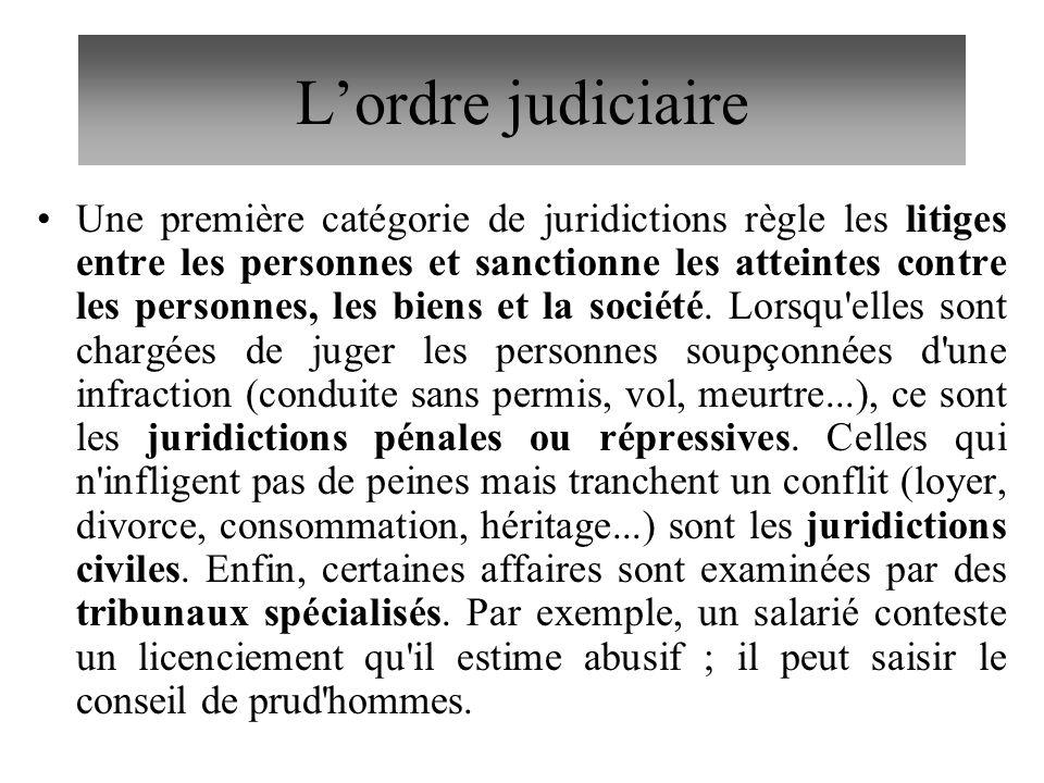 L'ordre judiciaire