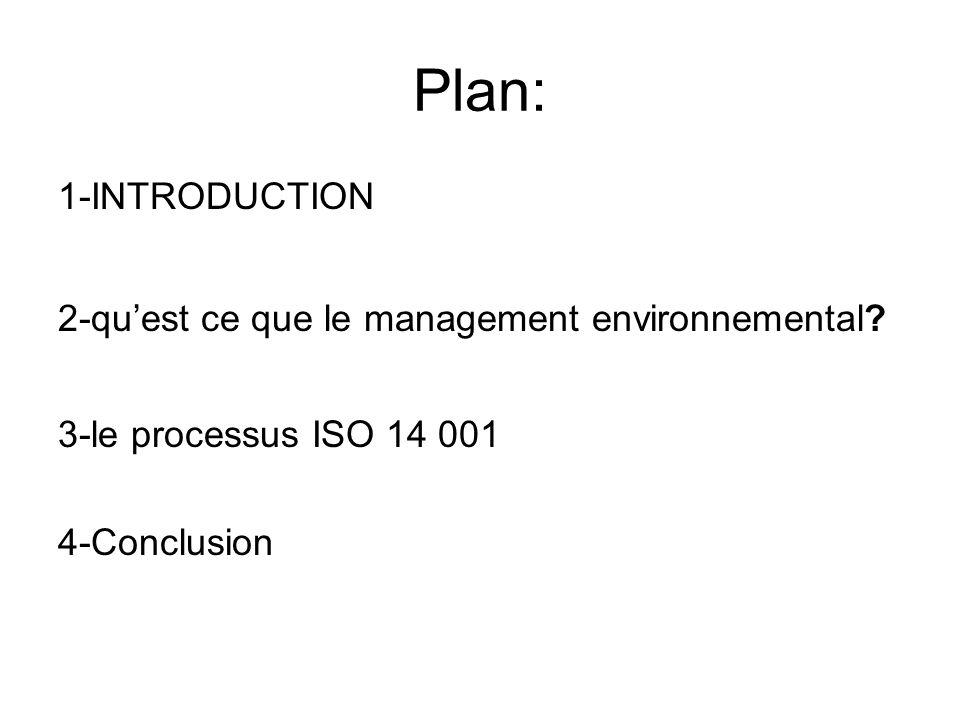 Plan: 1-INTRODUCTION 2-qu'est ce que le management environnemental