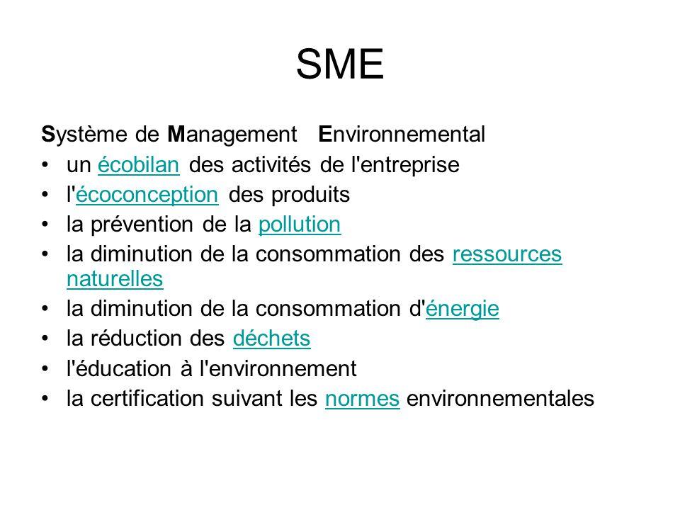 SME Système de Management Environnemental