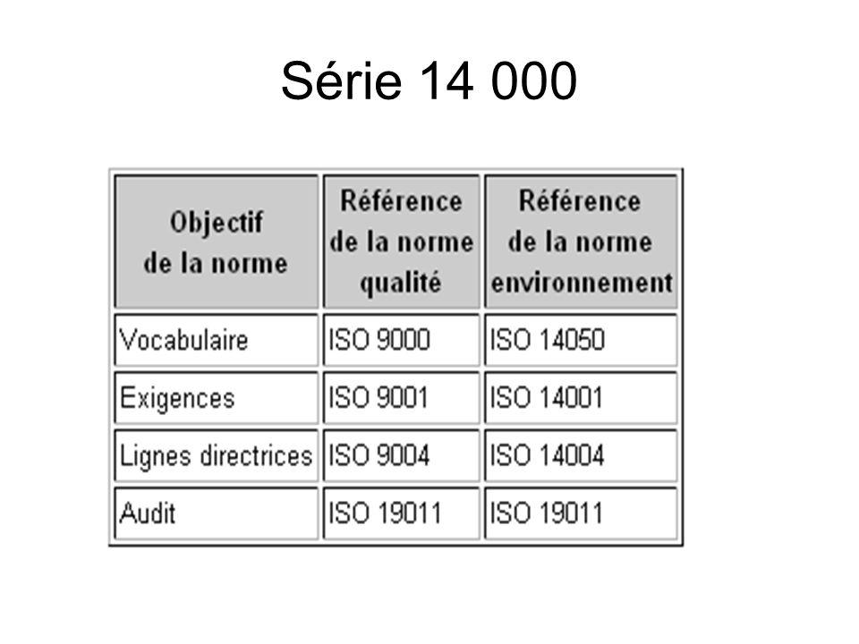 Série 14 000