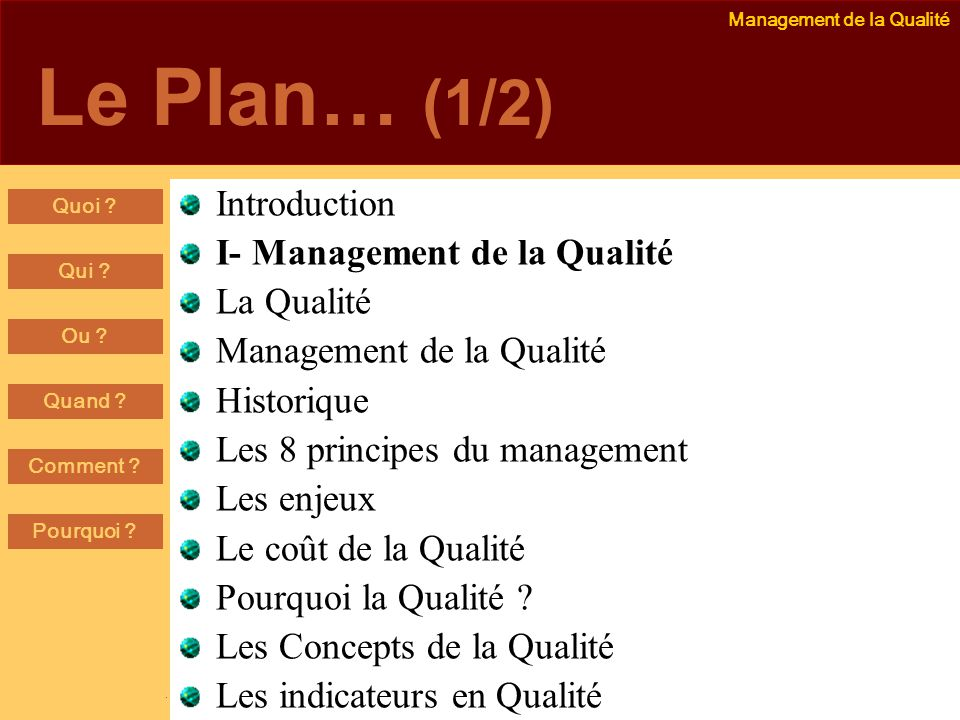 Le Plan… (1/2) Introduction I- Management de la Qualité La Qualité