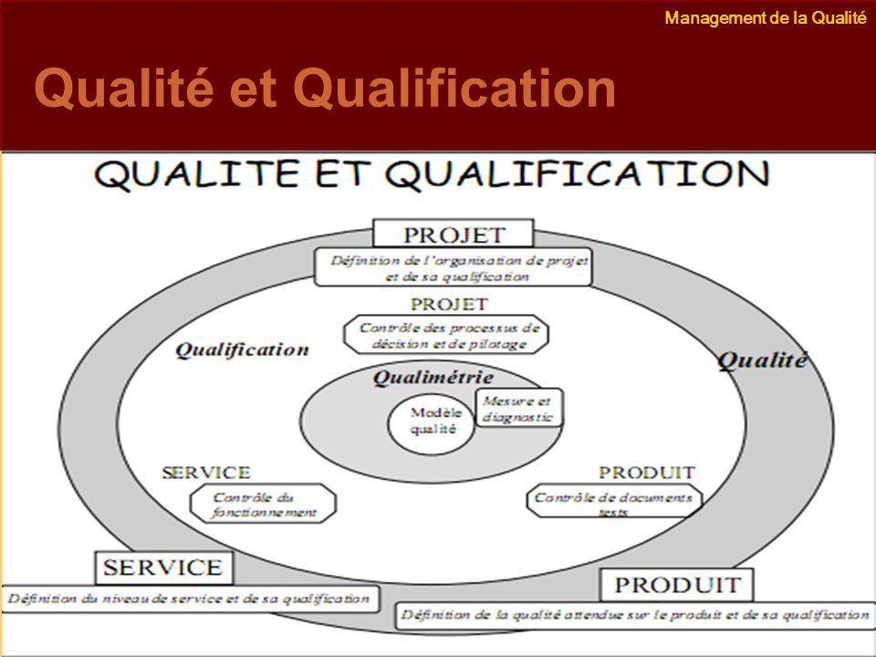 Qualité et Qualification