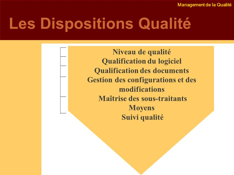 Les Dispositions Qualité