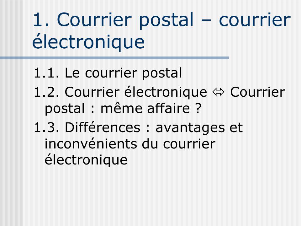 1. Courrier postal – courrier électronique