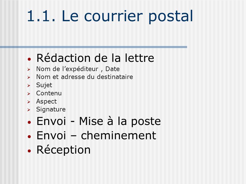 1.1. Le courrier postal Rédaction de la lettre Envoi - Mise à la poste