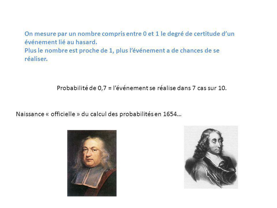 On mesure par un nombre compris entre 0 et 1 le degré de certitude d'un événement lié au hasard.