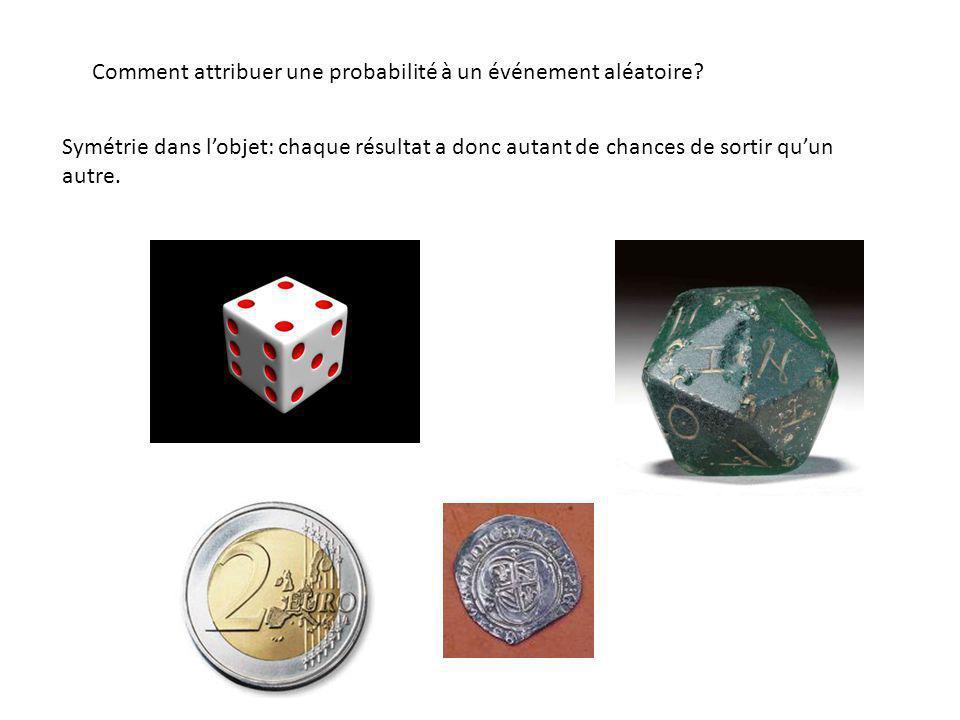 Comment attribuer une probabilité à un événement aléatoire