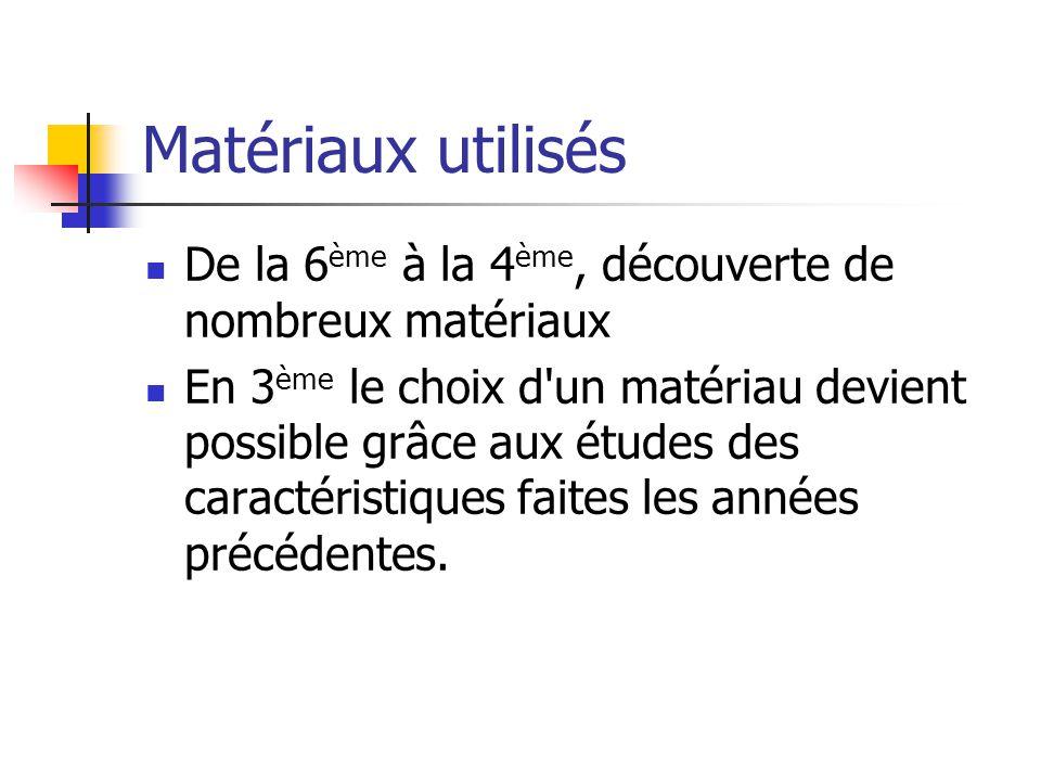 Matériaux utilisés De la 6ème à la 4ème, découverte de nombreux matériaux.