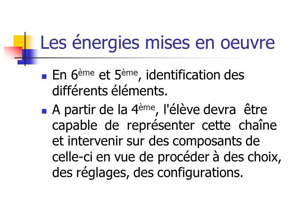 Les énergies mises en oeuvre