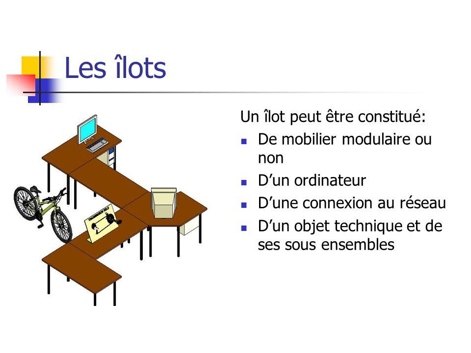 Les îlots Un îlot peut être constitué: De mobilier modulaire ou non