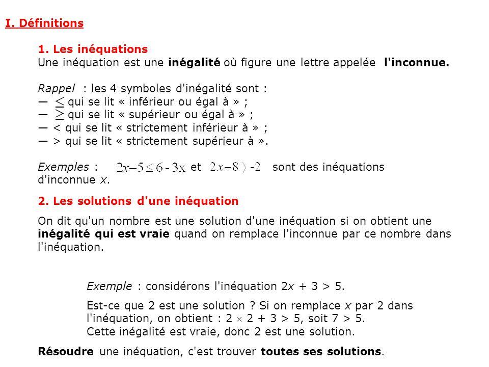 I. Définitions 1. Les inéquations. Une inéquation est une où figure une lettre appelée.
