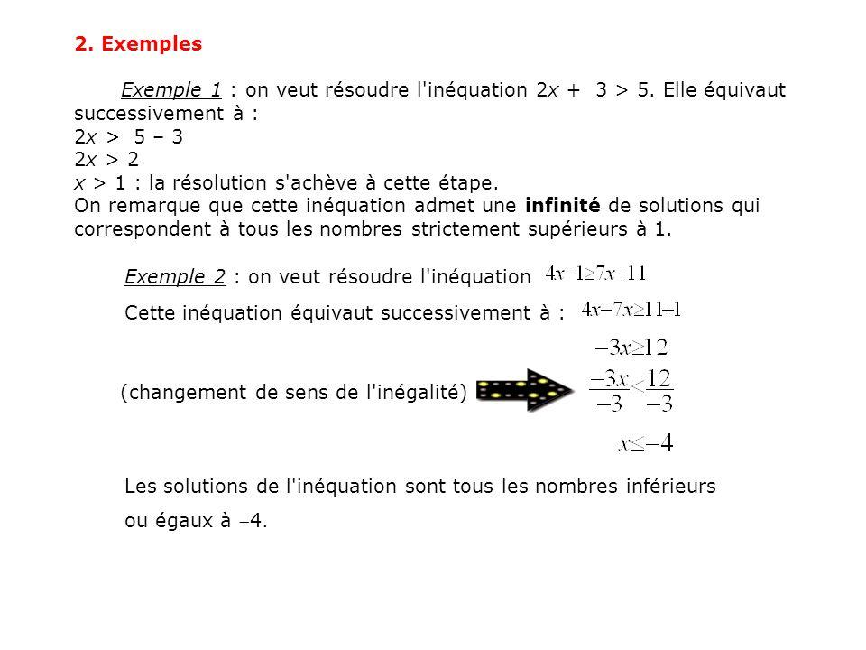 2. Exemples Exemple 1 : on veut résoudre l inéquation 2x + 3 > 5. Elle équivaut successivement à :