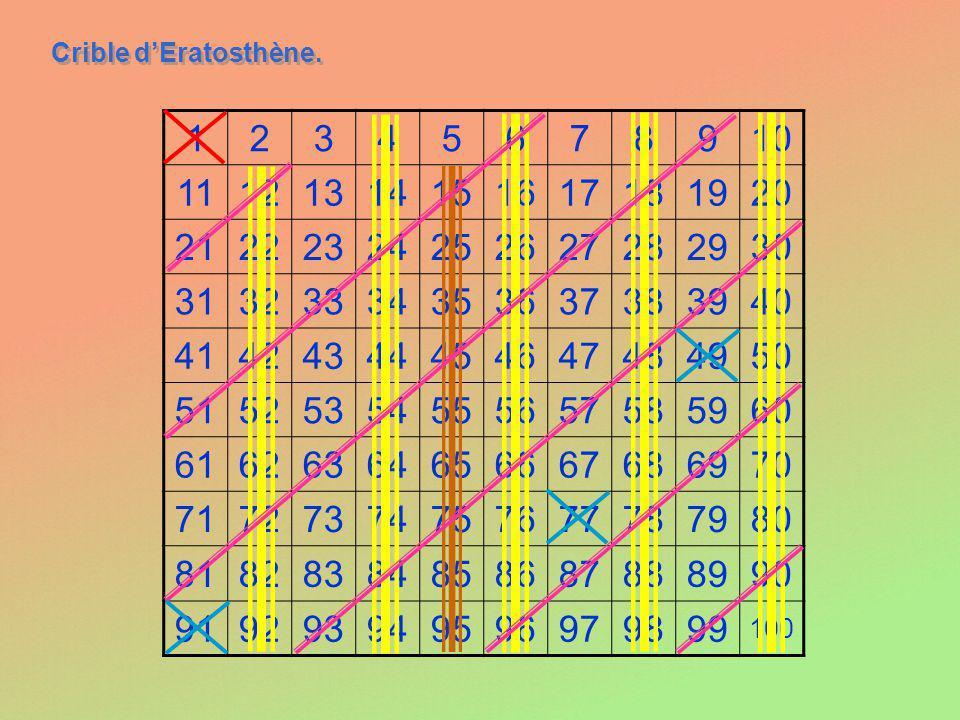 Crible d'Eratosthène. 1. 2. 3. 4. 5. 6. 7. 8. 9. 10. 11. 12. 13. 14. 15. 16. 17. 18.