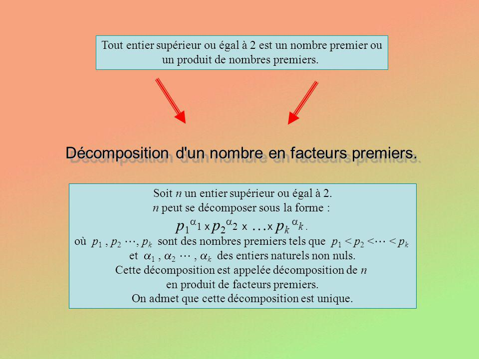 Décomposition d un nombre en facteurs premiers.