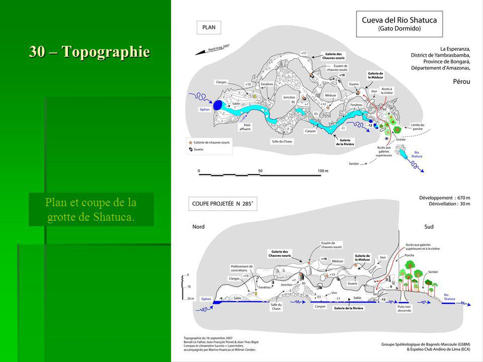 Plan et coupe de la grotte de Shatuca.