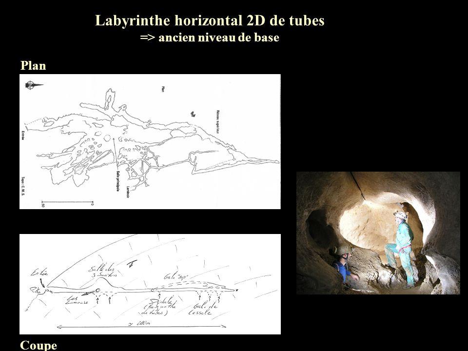 Labyrinthe horizontal 2D de tubes => ancien niveau de base