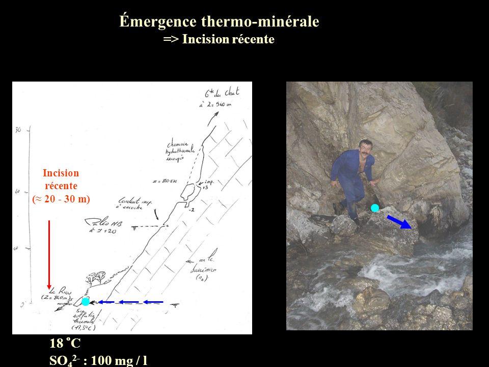 Émergence thermo-minérale => Incision récente