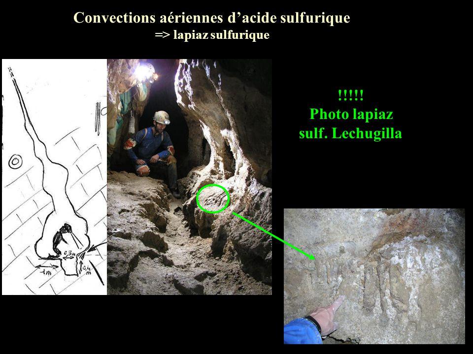 Convections aériennes d'acide sulfurique => lapiaz sulfurique