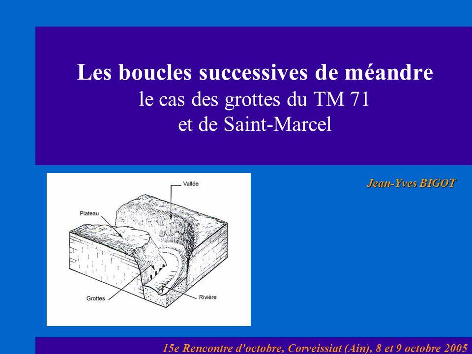 Les boucles successives de méandre le cas des grottes du TM 71 et de Saint-Marcel