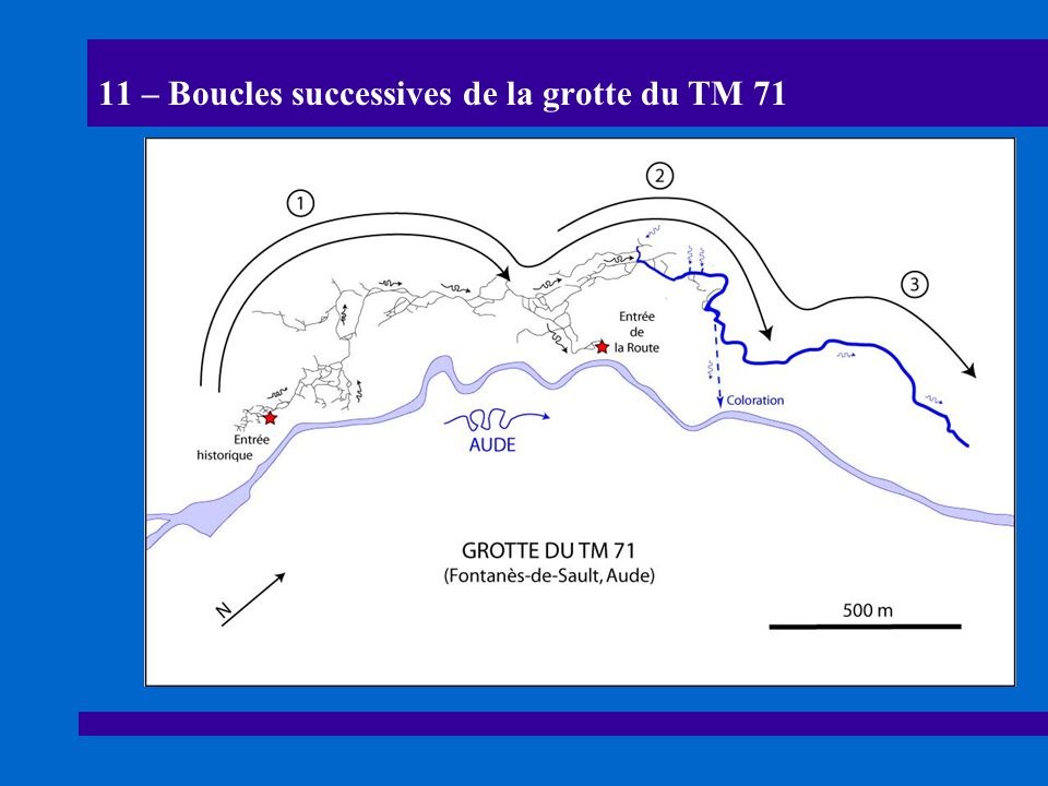 11 – Boucles successives de la grotte du TM 71