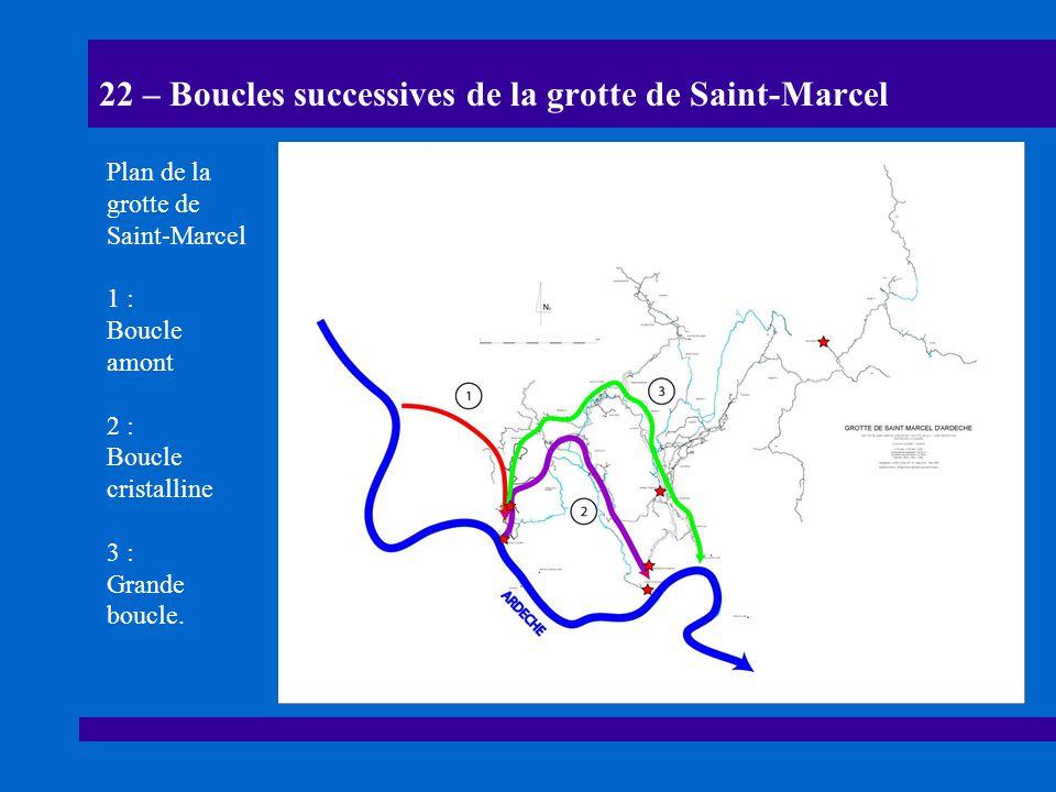 22 – Boucles successives de la grotte de Saint-Marcel