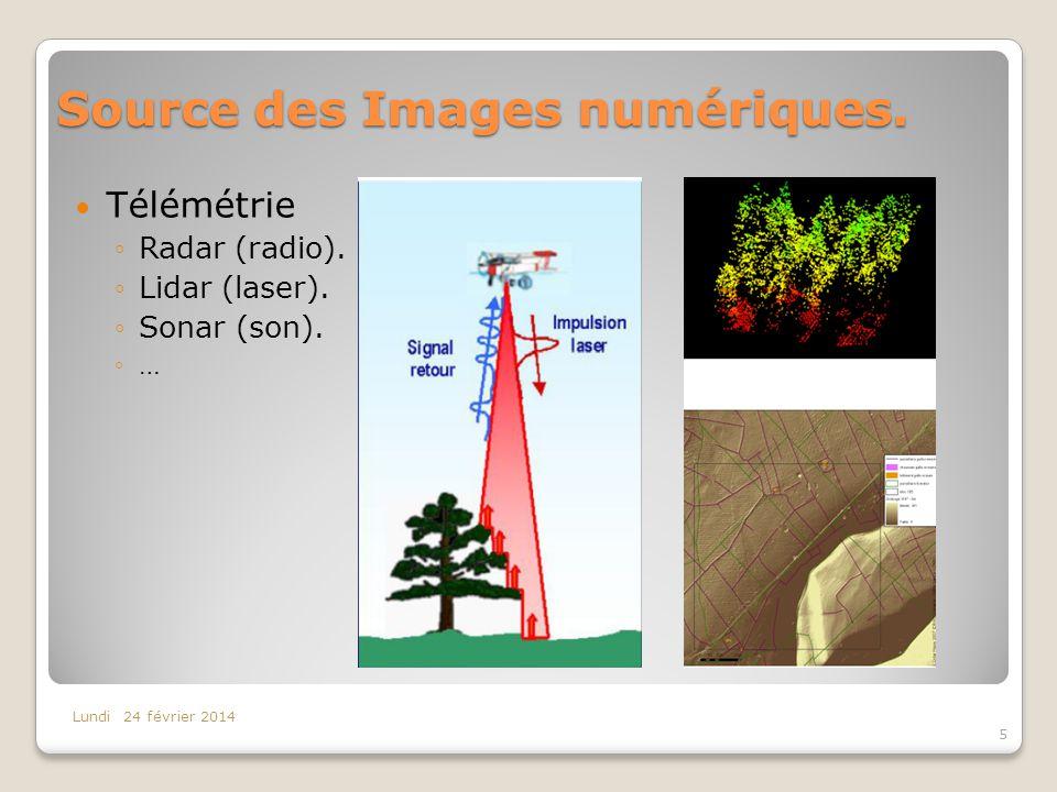 Source des Images numériques.