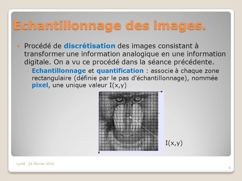 Echantillonnage des images.