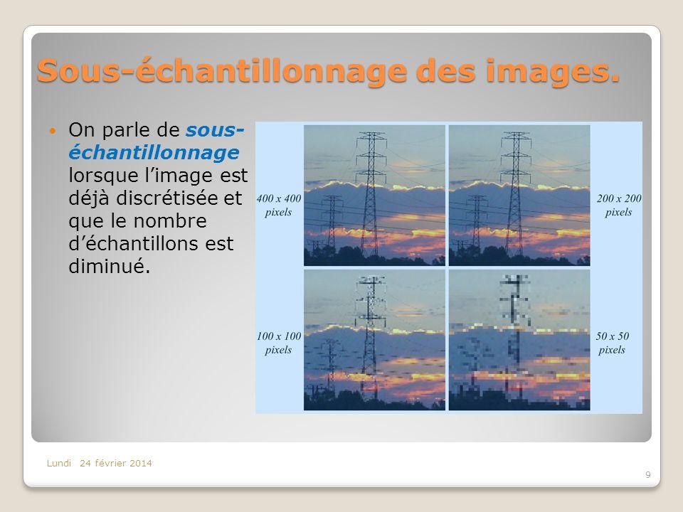 Sous-échantillonnage des images.