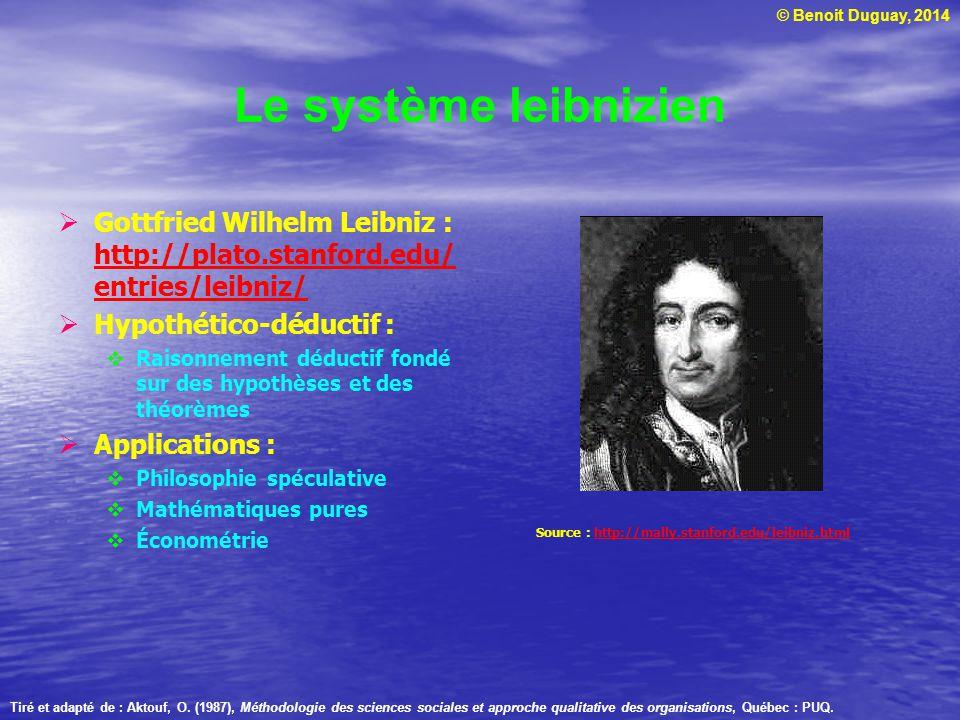 Le système leibnizien Gottfried Wilhelm Leibniz : http://plato.stanford.edu/entries/leibniz/ Hypothético-déductif :