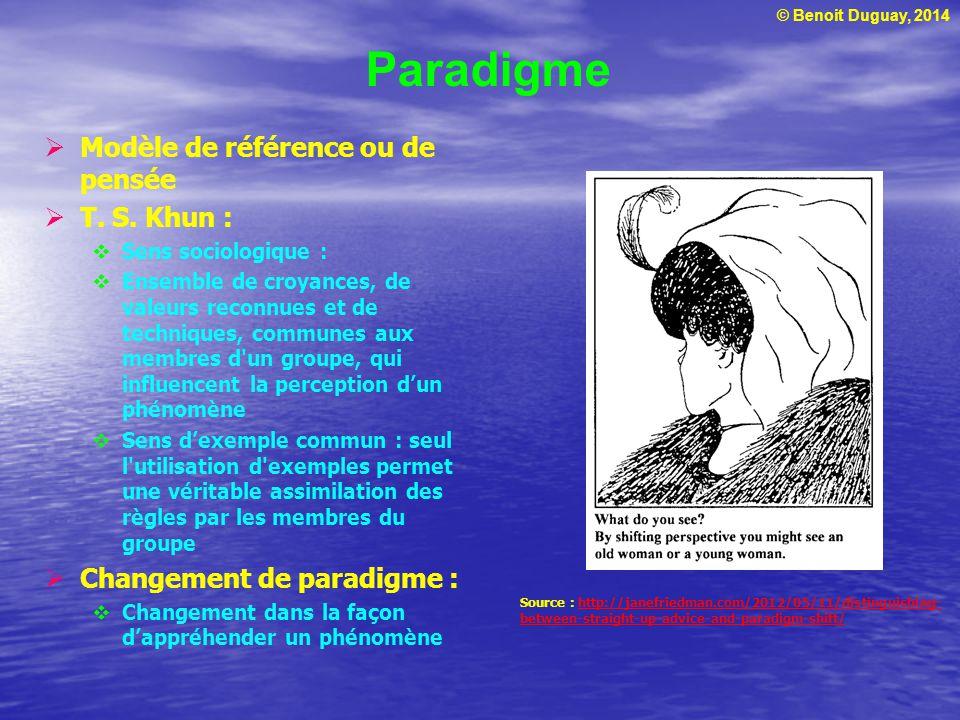 Paradigme Modèle de référence ou de pensée T. S. Khun :