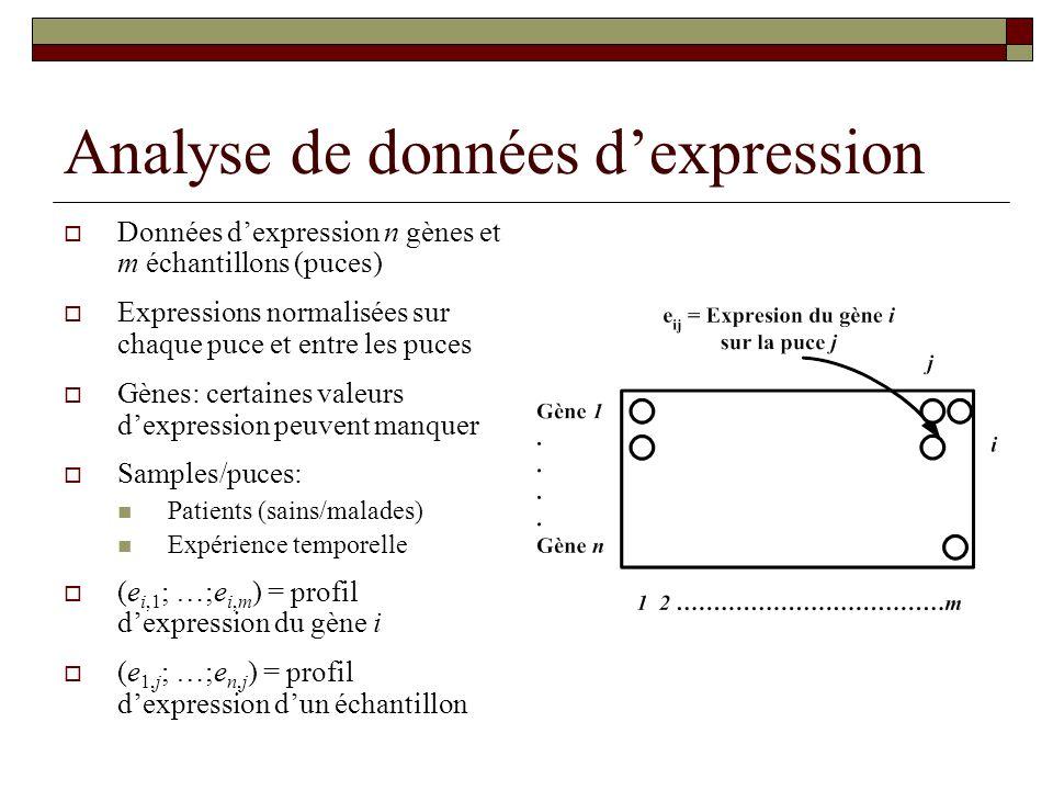 Analyse de données d'expression