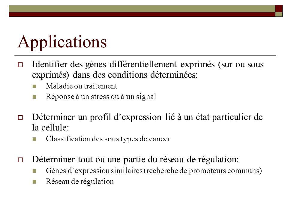Applications Identifier des gènes différentiellement exprimés (sur ou sous exprimés) dans des conditions déterminées: