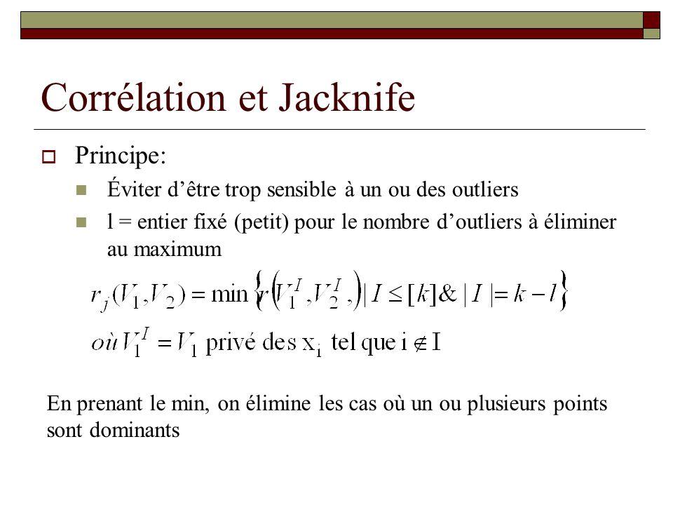 Corrélation et Jacknife