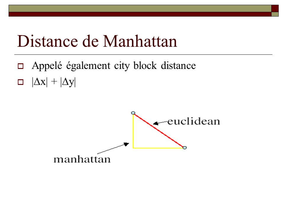 Distance de Manhattan Appelé également city block distance |∆x| + |∆y|