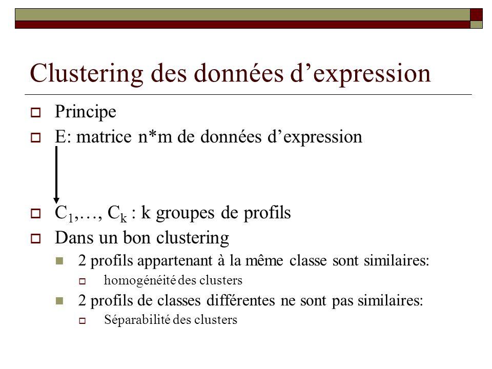 Clustering des données d'expression