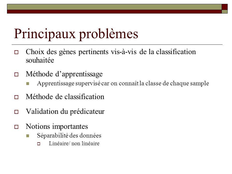 Principaux problèmes Choix des gènes pertinents vis-à-vis de la classification souhaitée. Méthode d'apprentissage.