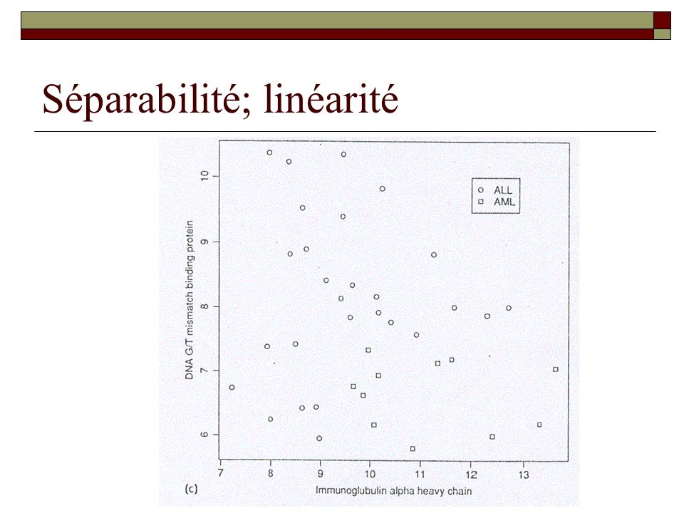 Séparabilité; linéarité
