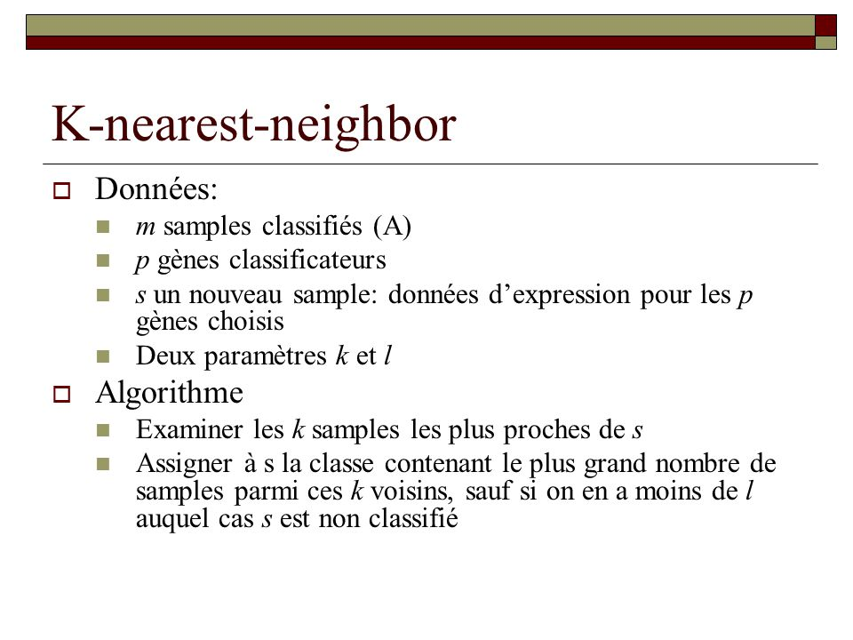 K-nearest-neighbor Données: Algorithme m samples classifiés (A)